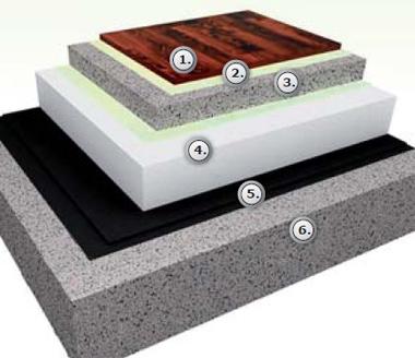 Podlaha přízemí
